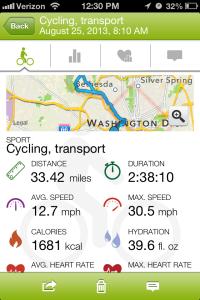 Rev Cycles ride stats. I'm still horrifically slow.