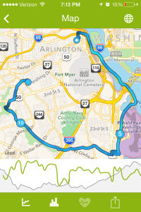 Almost the entire Arlington Loop!