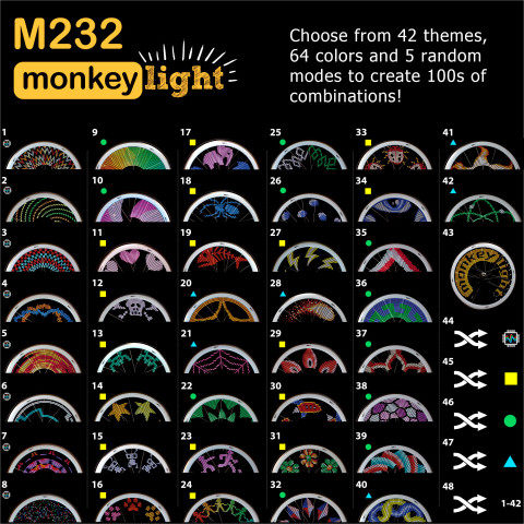 All the different patterns for the M232 MonkeyLights