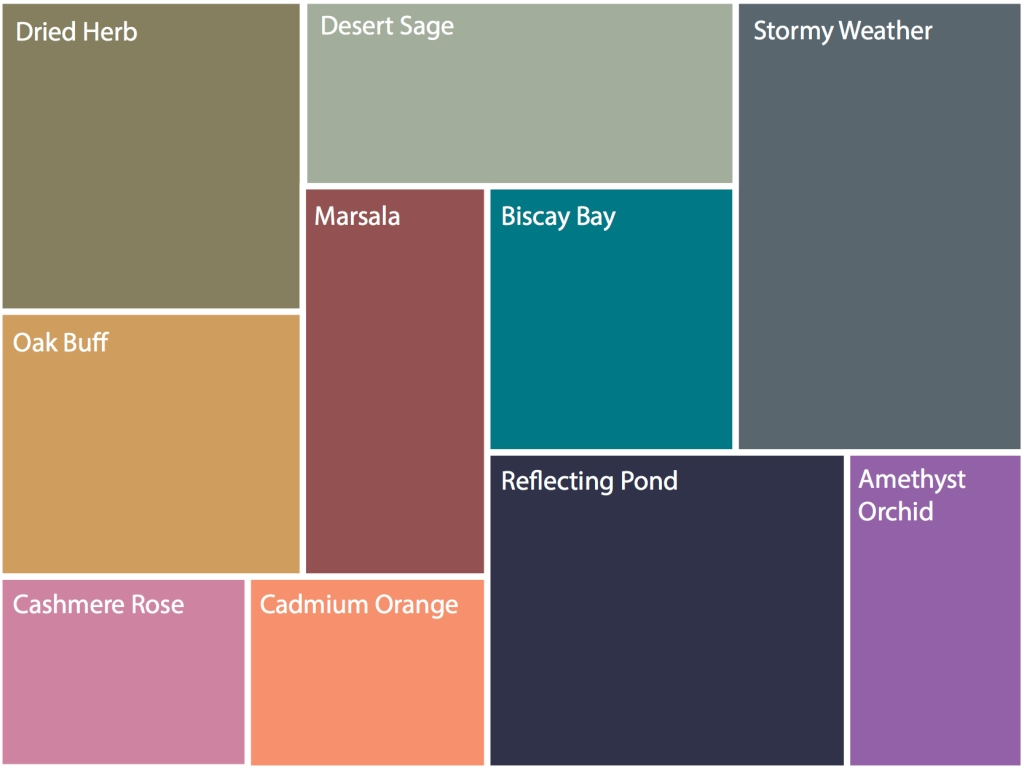 Pantone Fall 2015 Colors (I forget which website I found this image on, oops)