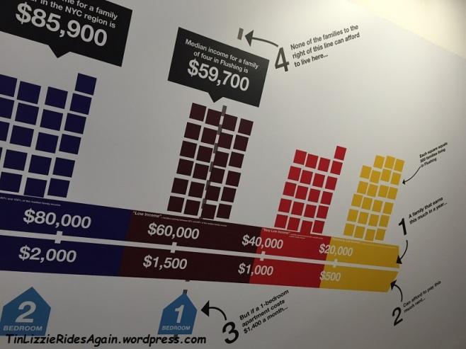 cooper-hewitt_housing-costs